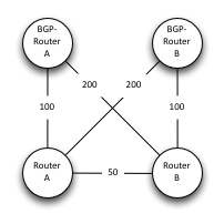 redundant-router.png