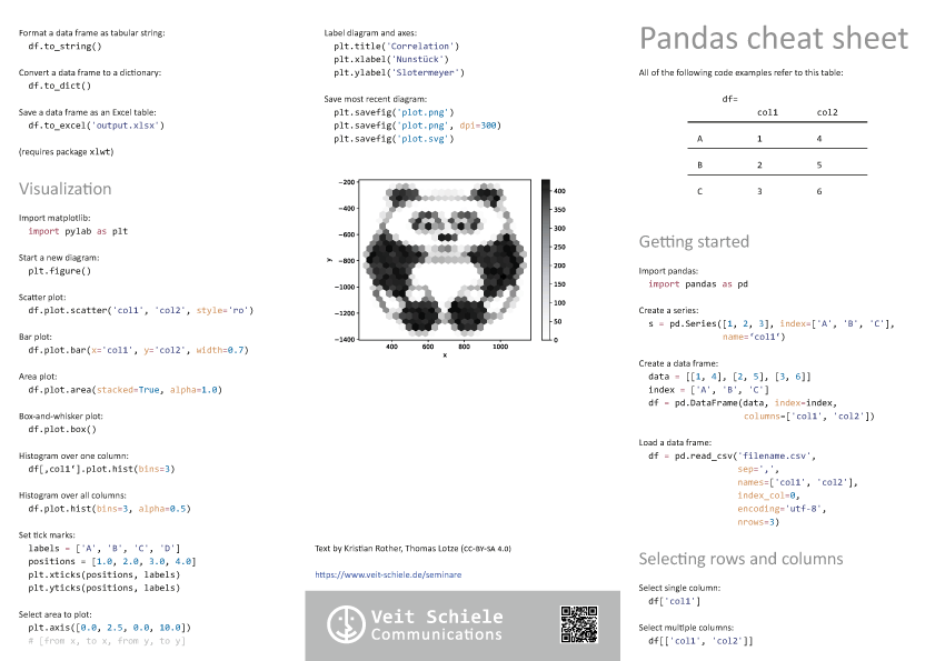 pandas-cheat-sheet.png